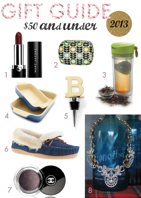 Gifts Under $50 {Be What We Love}